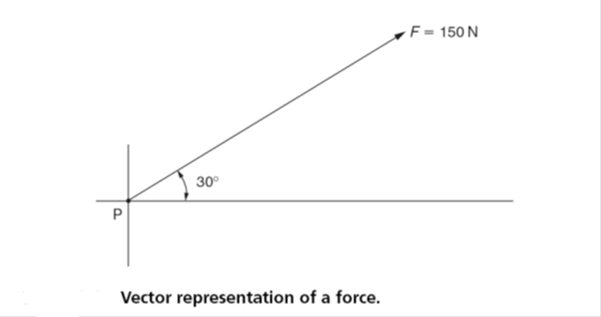 Mass Per Unit Volume Mass Force And Weight Engineersfield